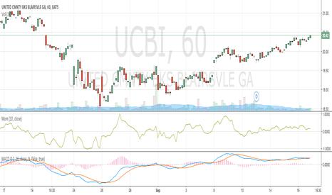 UCBI: ucbi