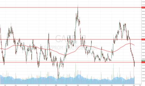 GAZP: Покупка акций Газпрома