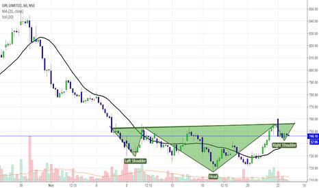 UPL: Buy Upl above 761 , for tgt of 790