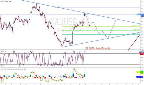 XAUUSD: Shorted at 1241 aiming for 1218
