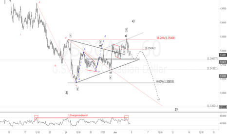 USDCAD: USDCAD 1H Chart.Geo completes, Eyes 1.3300.