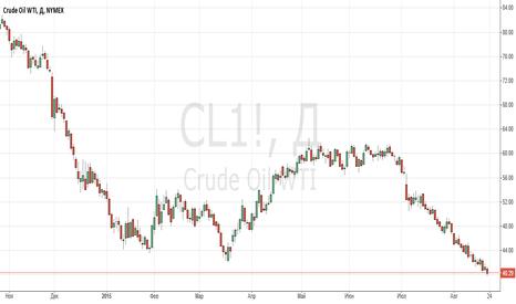 CL1!: CL.F