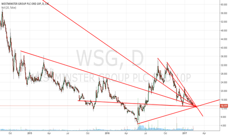 WSG: Long WSG at Multidiagonal confluence