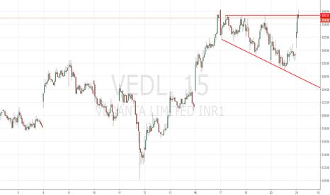 VEDL: Trade possibility : Descending Broadening Formation
