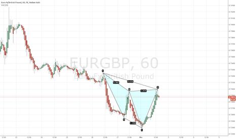 EURGBP: EURGBP Bearish Cypher