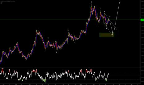 GBPUSD: Bearish last leg before UP trend resumes 300+ pips remaining