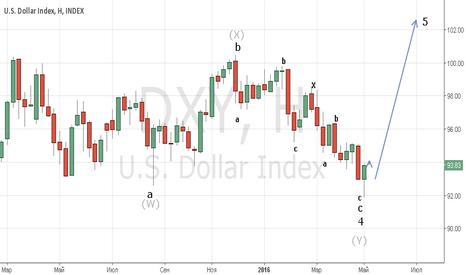 DXY: Dollar Index Concept/ real trade\ набирается  концессия..