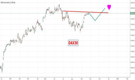 DAX: DAX30.