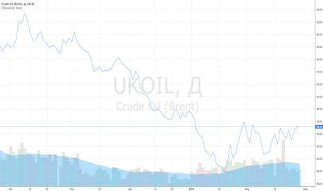 UKOIL: STRONG BUY по нефти Brent