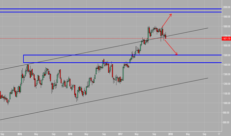 HDFC: Student Chart on HDFC
