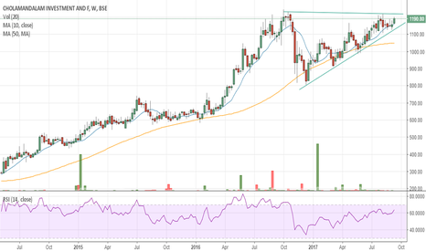 CHOLAFIN: #CHOLAFIN - Ascending Triangle on Weekly Chart
