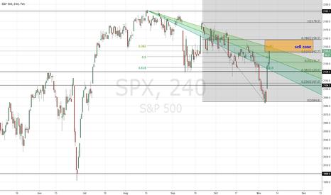 SPX: SPX 500, entering in sell zone.
