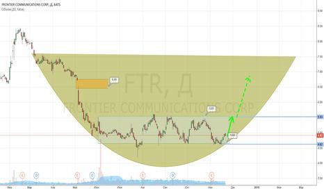 FTR: $FTR - Frontier Communications Corp. >>~ 5,55 >>~ 7