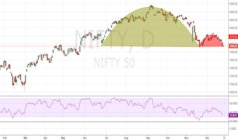 NIFTY: cup with handle
