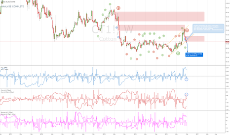 CT1!: COTTON failed trying to make a correction?