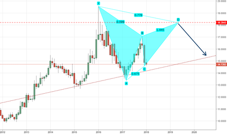 EURZAR: EURZAR mensile - scenario alternativo long