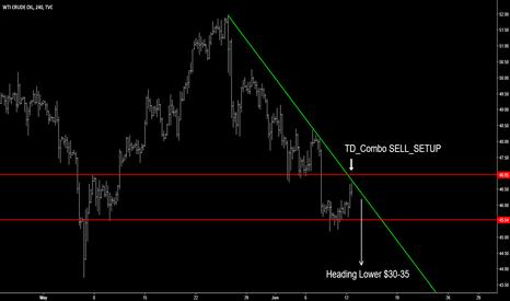 USOIL: USOIL - Heading Lower $30-35