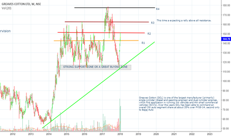 GREAVESCOT: GREAVES COTTON - A VALUE PICK