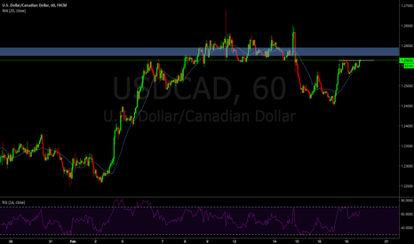 USDCAD: 18 - Break reisistant zone with the flag-like pattern