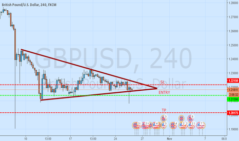 GBPUSD: BASIC TRADING ONCE MORE