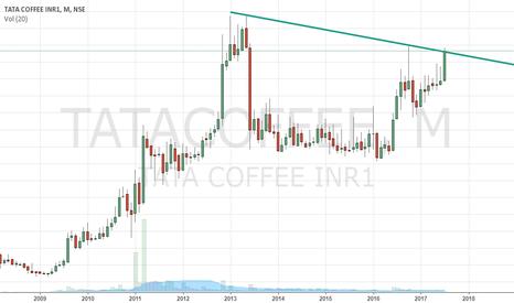 TATACOFFEE:  Coffee