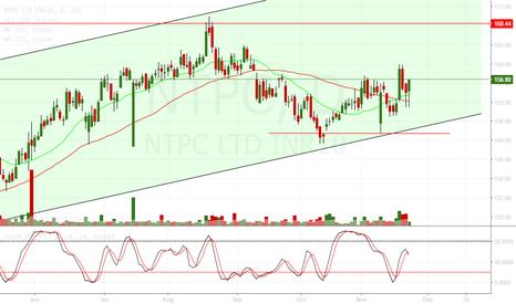 NTPC: buy NTPC