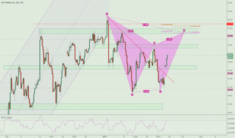 USOIL: Potential Gartley in USOIL 4H