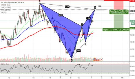 USDJPY: USDJPY - Potential Bat Pattern on H4 Chart
