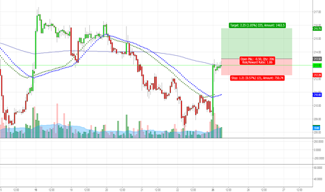 POWERGRID: PowerGrid Intra Long Breakout