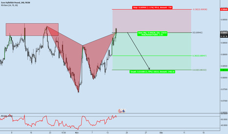 EURGBP: EURGBP (4h) - GARTLEY PATTERN AT STRUCTURE