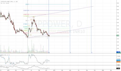 JPPOWER: JPOPOWER poitioning for wave 3 ??