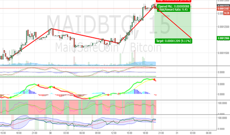 MAIDBTC: GOOD ENTRANCE FOR MAID SHORT.