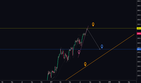 SPX500USD: Half-wave up, big drop down...
