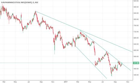 SUNPHARMA: break out,  buy position for targt 540-550