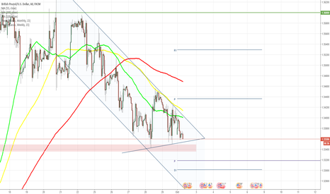 GBPUSD: GBP/USD fails to break above 55- and 100-hour SMAs
