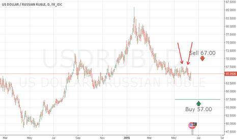 USDRUB: USD RUB Short to 57.00  (Si-9.16)