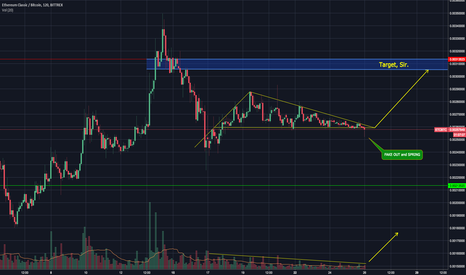 ETCBTC: ETC update on the chart