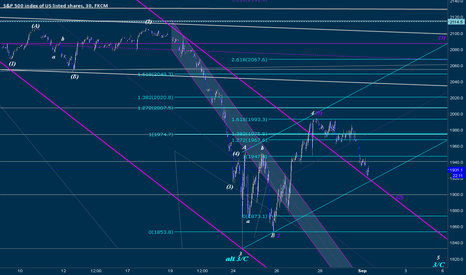 SPX500: Risk Management and Wave 4
