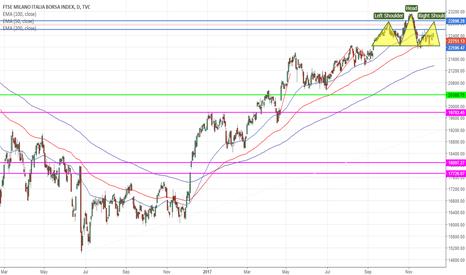 FTMIB: Possible H&S Italy next days