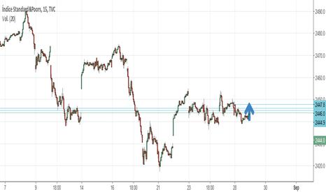 SPX: En este ejemplo se mira la tendenca en graficos de 15 minutos,