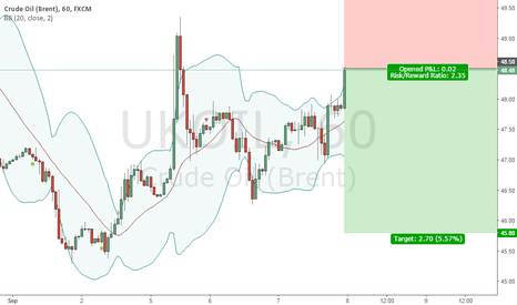 UKOIL: UKOIL - SELL 48.50 | SL 49.65 | TP 45.80