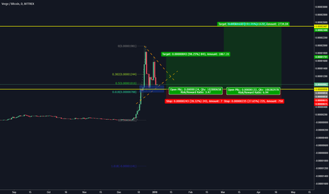 XVGBTC: Verge preparing for next pump?!