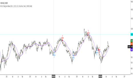 VOLV_B: EVERYDAY 0002 _ MAC 1st Trading Hour Walkover