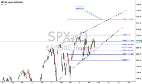 SPX: Bullish Break out in SPX soon...