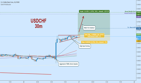 USDCHF: USDCHF Long:  Bull Flag - Watch for Breakout!