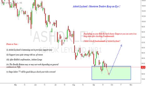 ASHOKLEY: Ashok Leyland : Short-term, Keep an Eye !