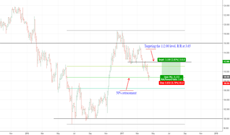 USDJPY: Is USD/JPY ready for a bounce? Here is the level to watch.