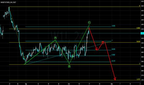 W1!: C wave as an ending diagonal