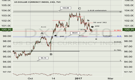 DXY: DXY US DOLLAR 4HR Projection