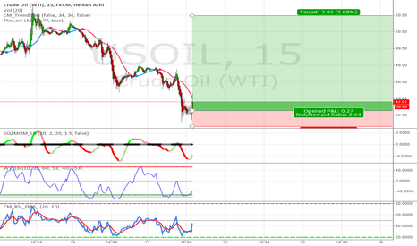 USOIL: Crude Oil Strategy #44